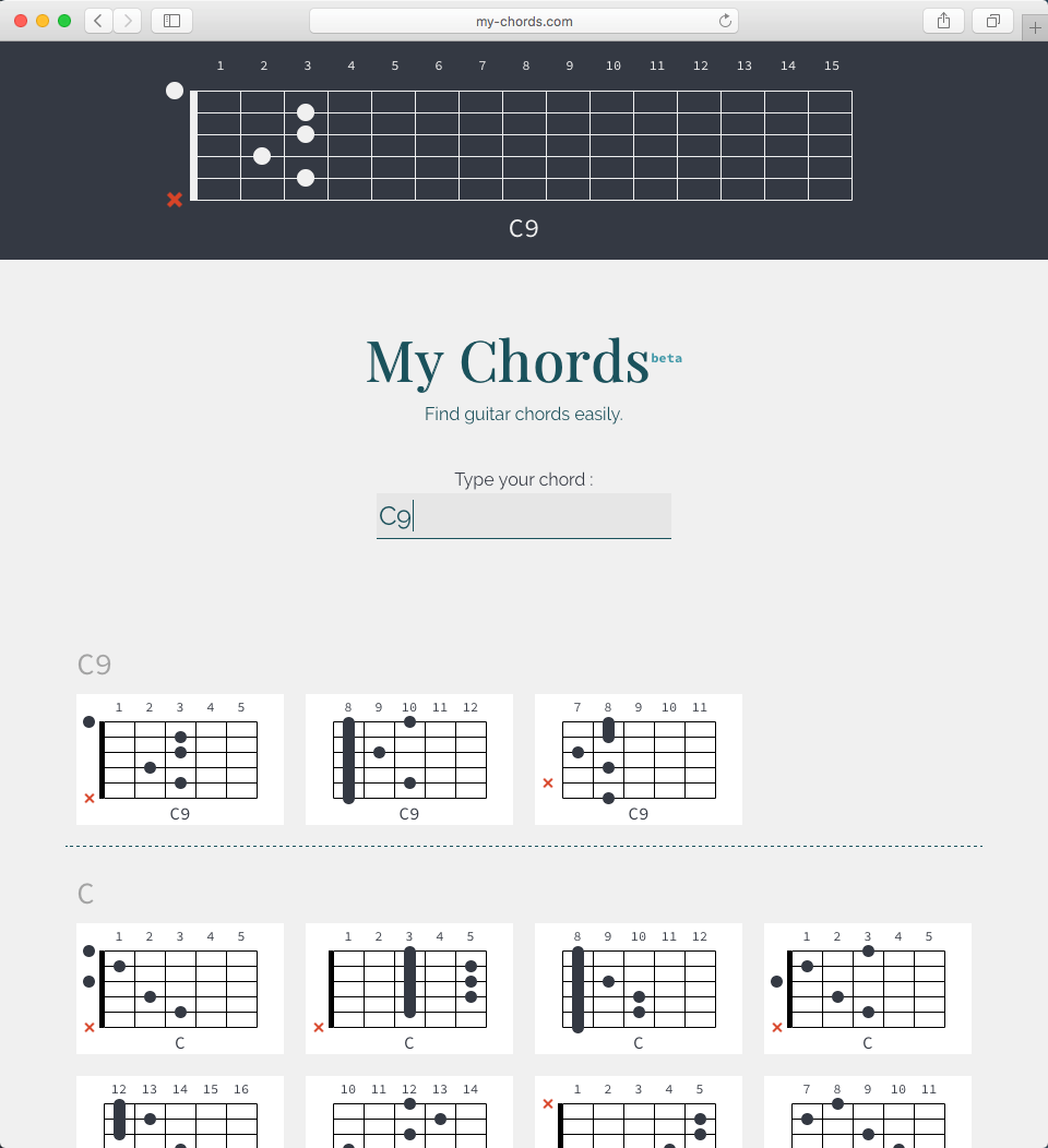 My Chords Browse All Shared Chords